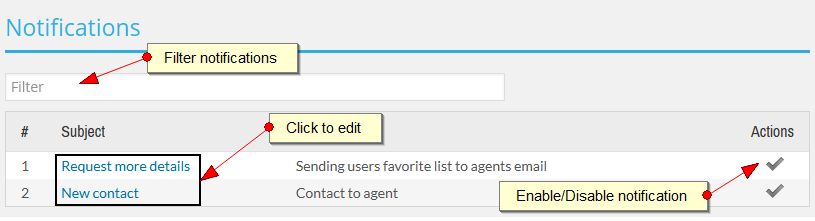 How do I use the Notification Manager in WPL? - Realtyna